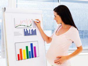 Размер единовременного пособия на ранних сроках беременности с 1 июля 2019 году, вставшим на учет до 12 недель, образец заявления, ФСС